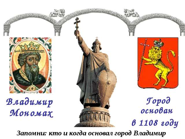 Запомни: кто и когда основал город Владимир Владимир Мономах Город основан в...