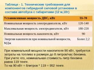 Таблице - 1. Технические требования для компонентов гибридной силовой установ