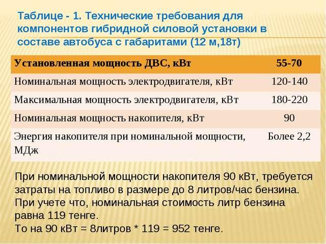 Таблице - 1. Технические требования для компонентов гибридной силовой установ...