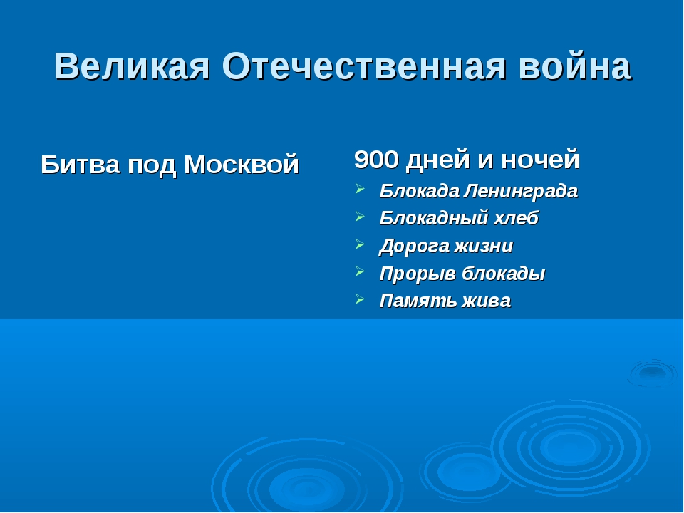 Великая Отечественная война Битва под Москвой 900 дней и ночей Блокада Ленинг...