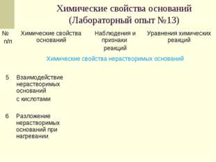 Химические свойства оснований (Лабораторный опыт №13) 6Разложение нераствори