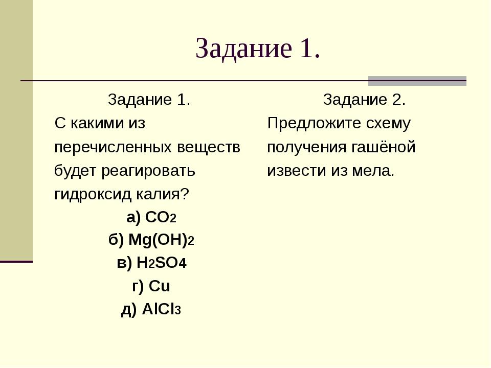Задание 1. Задание 1. С какими из перечисленных веществ будет реагировать гид...