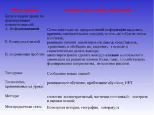Тема урока:Казахстан в эпоху монголов. Цели и задачи урока по формированию к