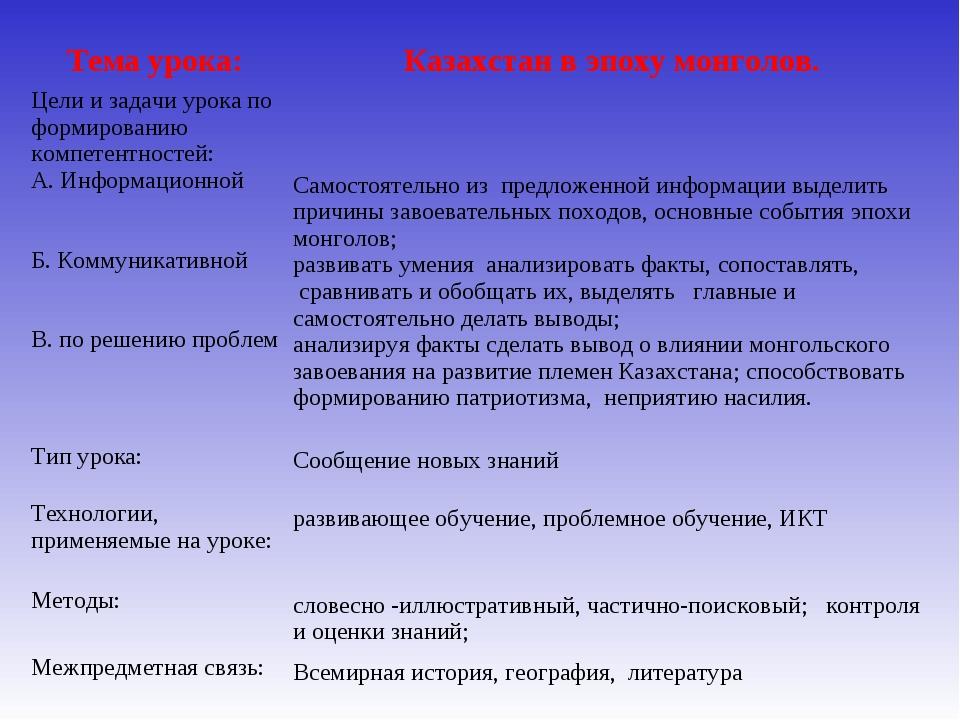 Тема урока:Казахстан в эпоху монголов. Цели и задачи урока по формированию к...