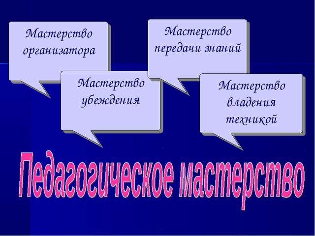 Мастерство организатора Мастерство убеждения Мастерство передачи знаний Масте...