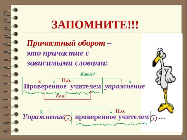 ЗАПОМНИТЕ!!! Причастный оборот – это причастие с зависимыми словами: Проверен...