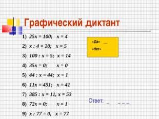 Графический диктант 1) 25х = 100; х = 4 2) х : 4 = 20; х = 5 3) 100 : х = 5;