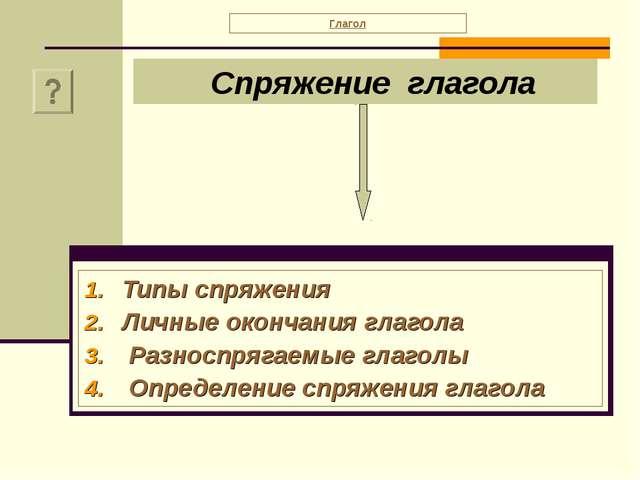 Спряжение глагола Типы спряжения Личные окончания глагола Разноспрягаемые гл...