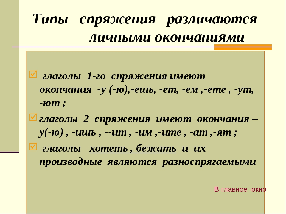 Типы спряжения различаются личными окончаниями глаголы 1-го спряжения имеют...