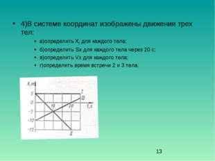 4)В системе координат изображены движения трех тел: а)определить Х0 для каждо