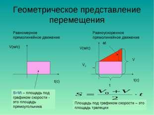 Геометрическое представление перемещения V(м/с) t(с) S=Vt – площадь под графи