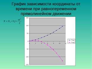 График зависимости координаты от времени при равнопеременном прямолинейном дв