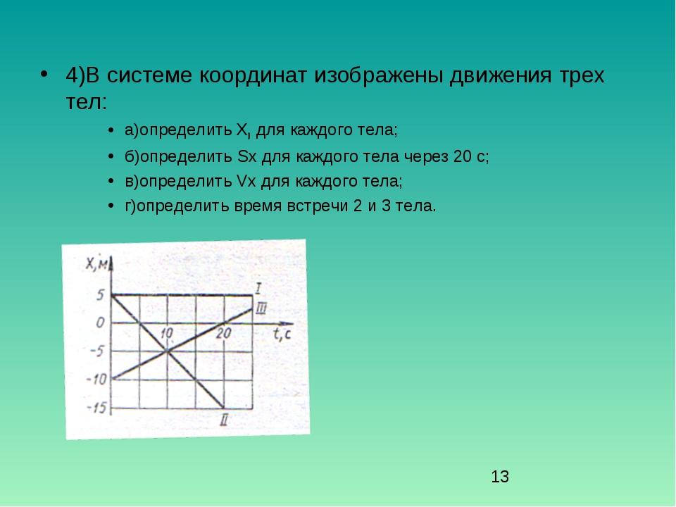 4)В системе координат изображены движения трех тел: а)определить Х0 для каждо...