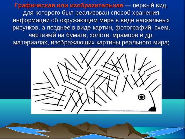 Графическая или изобразительная— первый вид, для которого был реализован спо...