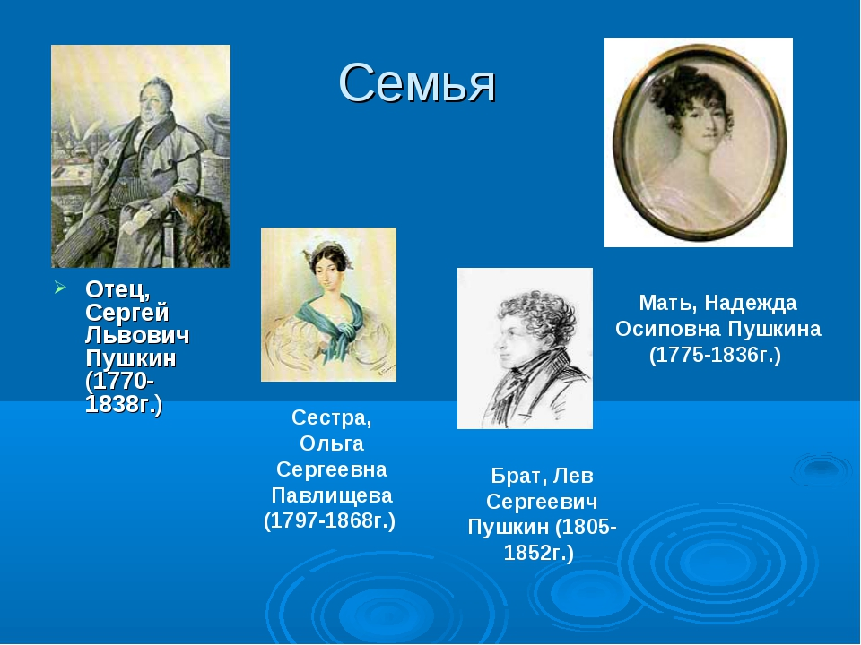 Семья Отец, Сергей Львович Пушкин (1770-1838г.) Мать, Надежда Осиповна Пушкин...