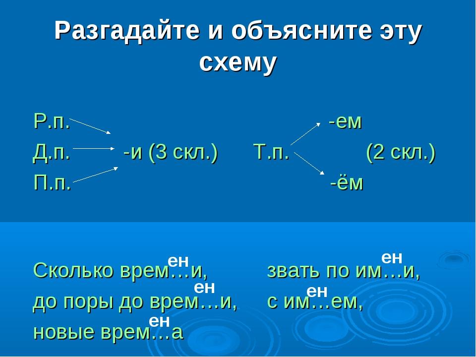 Разгадайте и объясните эту схему Р.п. -ем Д.п. -и (3 скл.) Т.п. (2 скл.) П.п....