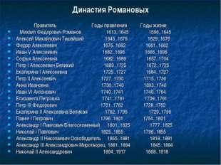 Династия Романовых Правитель Годыправления Годыжизни Михаил Федорович Роман