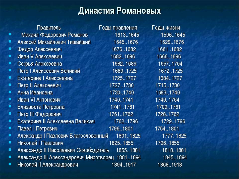 Династия Романовых Правитель Годыправления Годыжизни Михаил Федорович Роман...