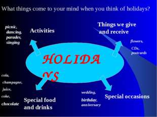 HOLIDAYS What things come to your mind when you think of holidays? Activities