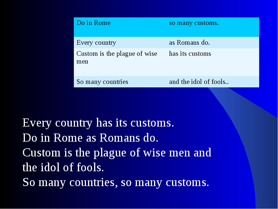 Every country has its customs. Do in Rome as Romans do. Custom is the plague...