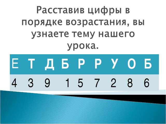 ЕТДБРРУОБ 439157286