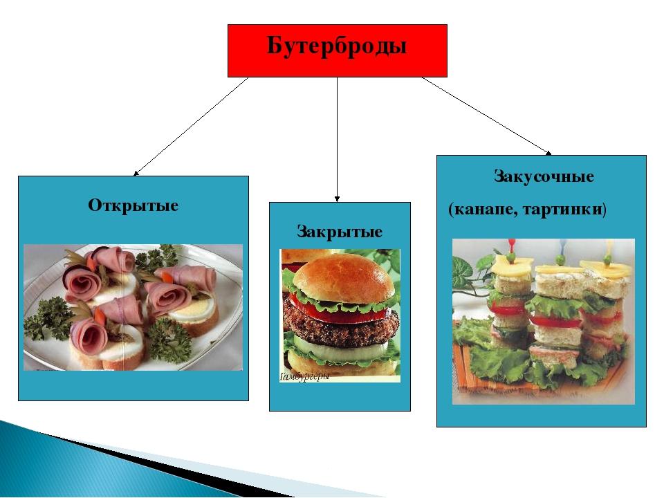 Закрытые Открытые Бутерброды Закусочные (канапе, тартинки)