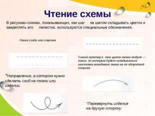 Чтение схемы Линия сгиба или строчка Тонкий пунктир в тон цвета ткани модуля