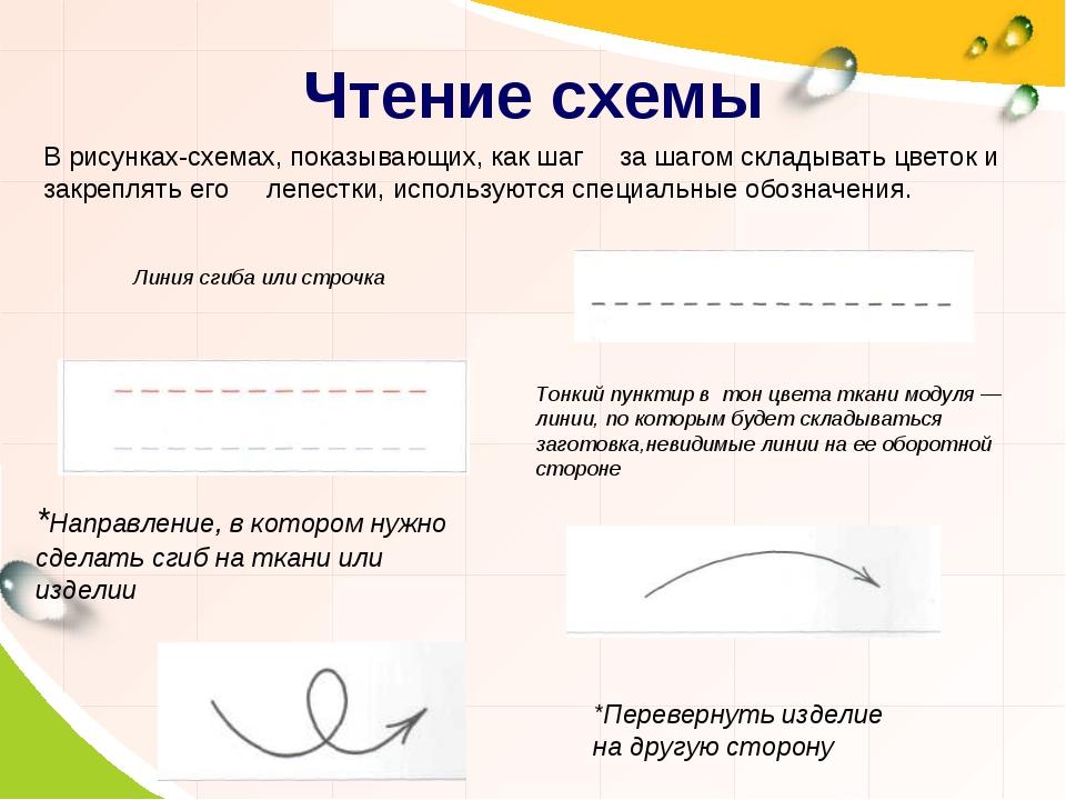 Чтение схемы Линия сгиба или строчка Тонкий пунктир в тон цвета ткани модуля...