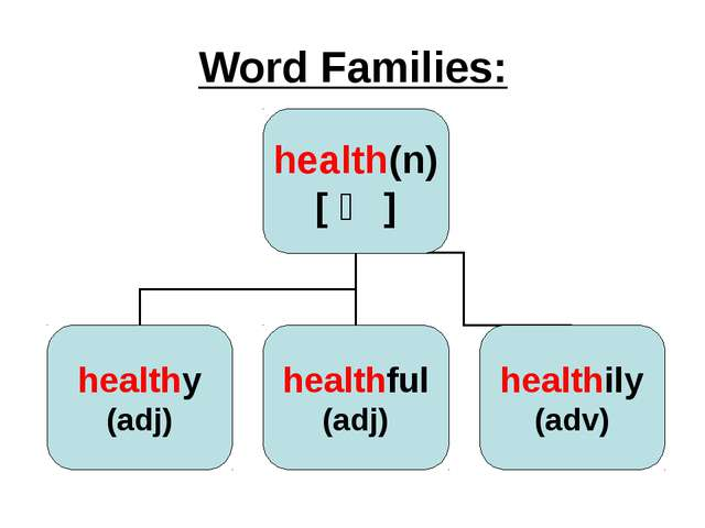 Word Families: