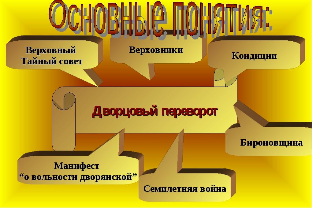 Дворцовый переворот Бироновщина Кондиции Верховники Верховный Тайный совет М...