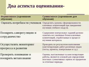 Два аспекта оценивания-  Формативное (оценивание обучения) Суммативное (оце