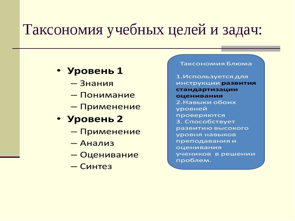 Таксономия учебных целей и задач: