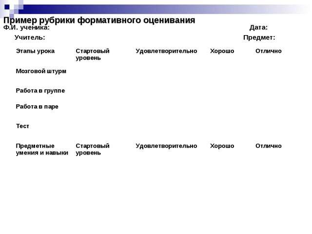 Пример рубрики формативного оценивания Ф.И. ученика: Дата: Учитель: Предмет: