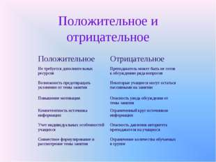 Положительное и отрицательное ПоложительноеОтрицательное Не требуется дополн