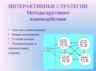 ИНТЕРАКТИВНЫЕ СТРАТЕГИИ Методы кругового взаимодействия Способы коммуникации