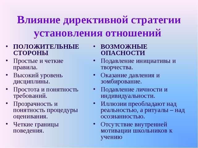 Влияние директивной стратегии установления отношений ПОЛОЖИТЕЛЬНЫЕ СТОРОНЫ Пр...
