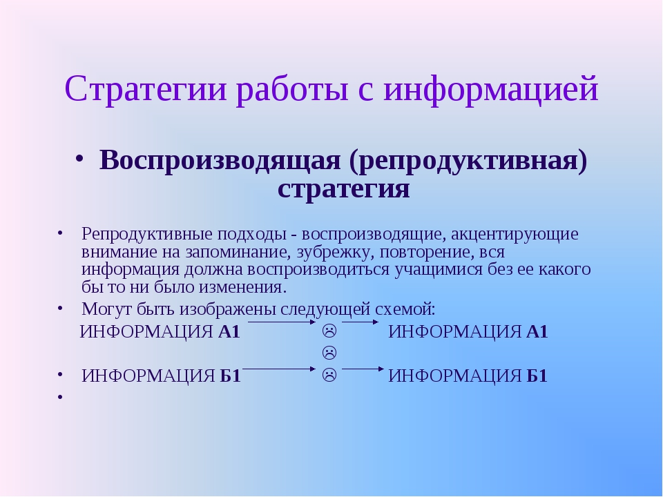 Стратегии работы с информацией Воспроизводящая (репродуктивная) стратегия Реп...