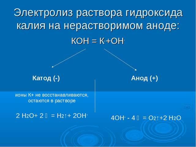 Электролиз раствора гидроксида калия на нерастворимом аноде: КОН = К+ +ОН- Ка...