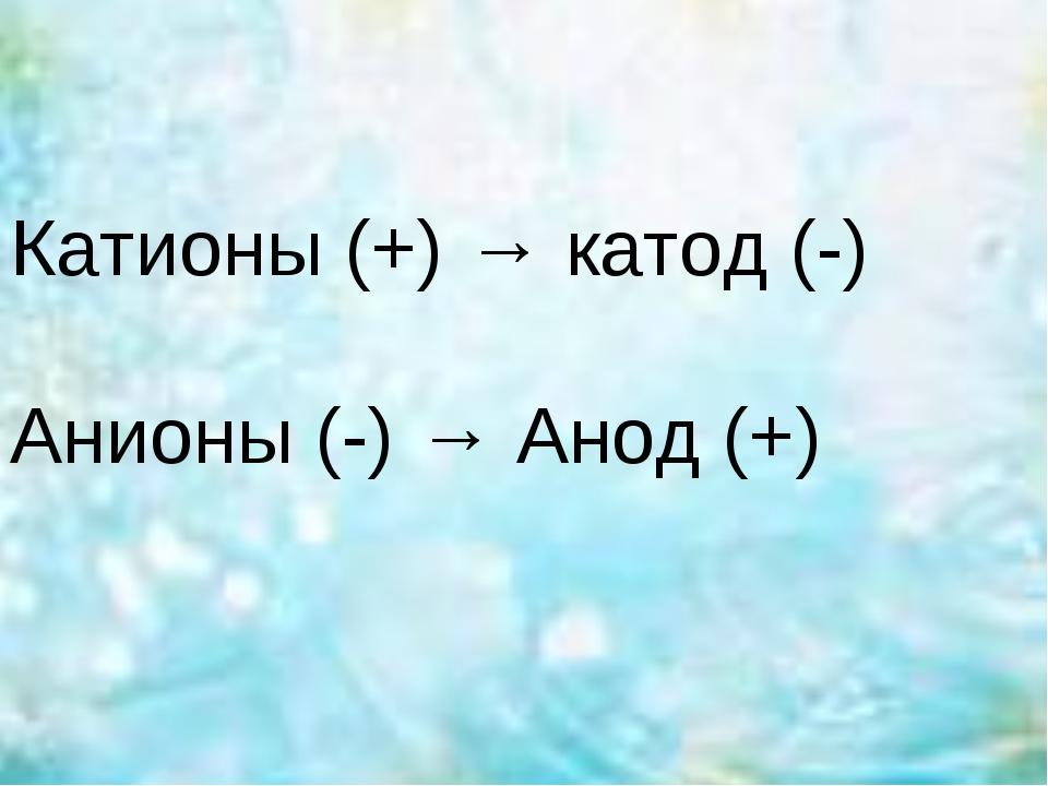 Катионы (+) → катод (-) Анионы (-) → Анод (+)