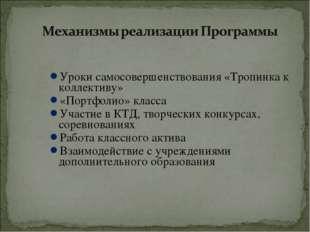Уроки самосовершенствования «Тропинка к коллективу» «Портфолио» класса Участи