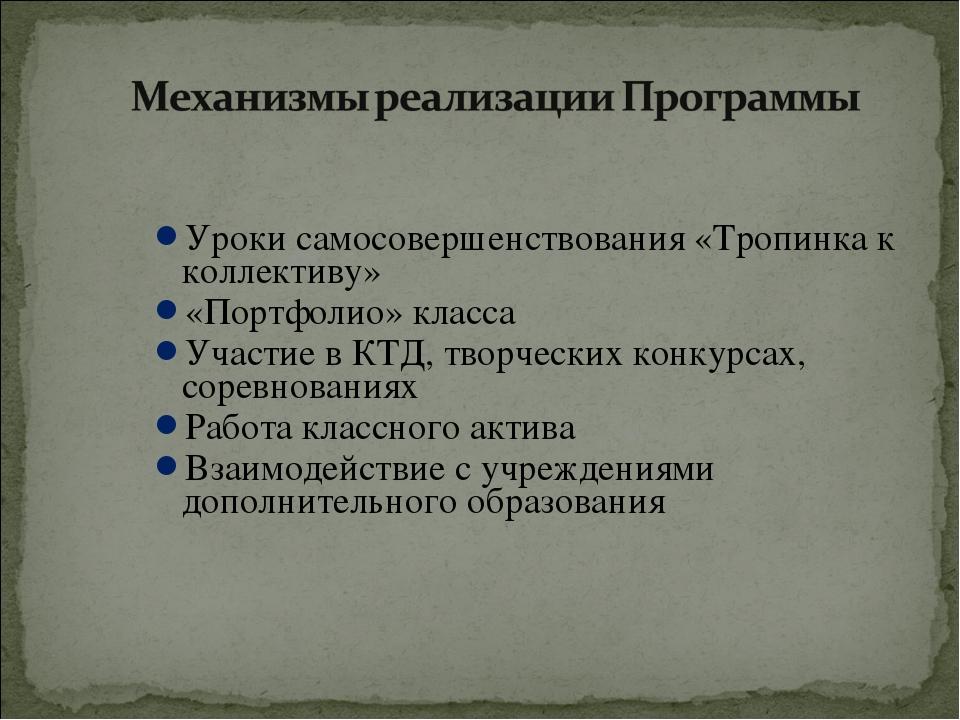 Уроки самосовершенствования «Тропинка к коллективу» «Портфолио» класса Участи...