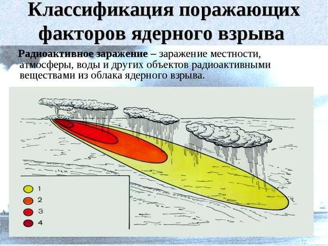 Радиоактивное заражение – заражение местности, атмосферы, воды и других объе...