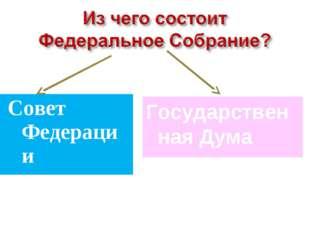 Совет Федерации Государственная Дума