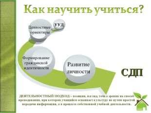 СДП ДЕЯТЕЛЬНОСТНЫЙ ПОДХОД − позиция, взгляд, точка зрения на способ преподав