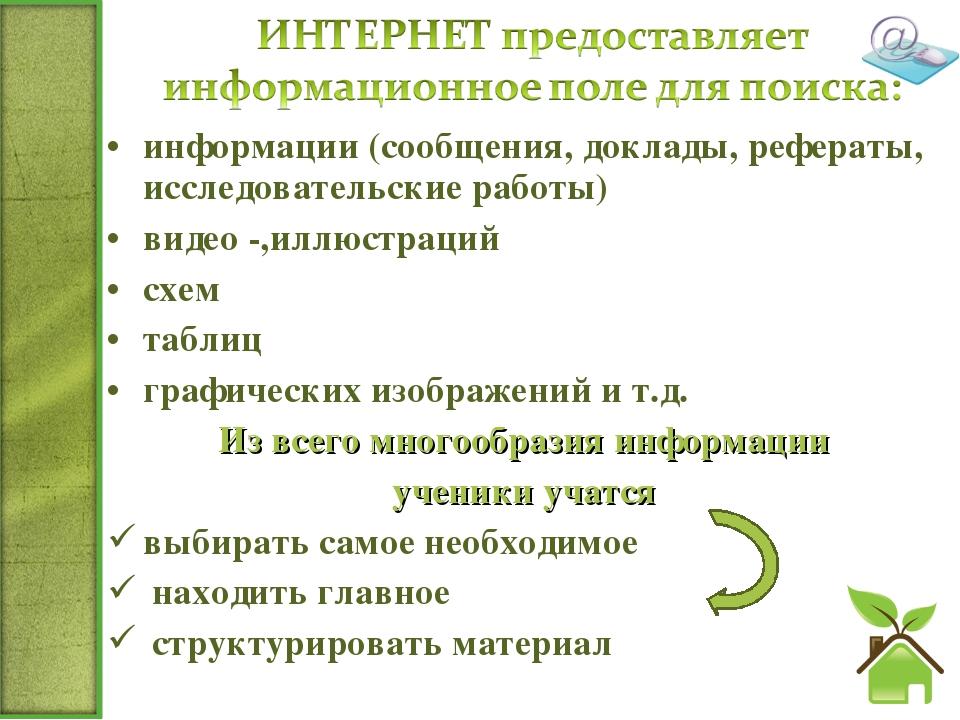 информации (сообщения, доклады, рефераты, исследовательские работы) видео -,и...