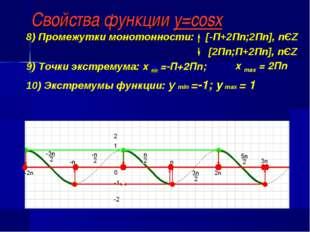 Свойства функции y=cosx 8) Промежутки монотонности: [-П+2Пn;2Пn], nЄZ [2Пn;П+
