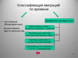 * Классификация миграций по времени постоянные (безвозвратные) на постоянное