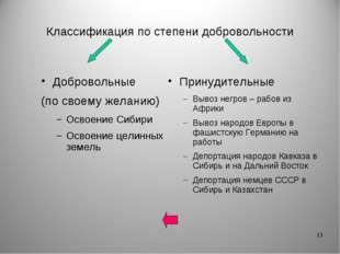 * Классификация по степени добровольности Добровольные (по своему желанию) Ос