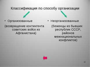 * Классификация по способу организации Организованные (возвращение контингент