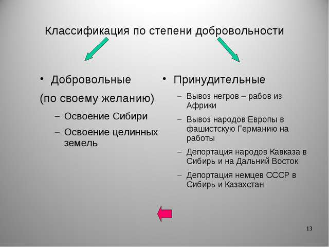 * Классификация по степени добровольности Добровольные (по своему желанию) Ос...